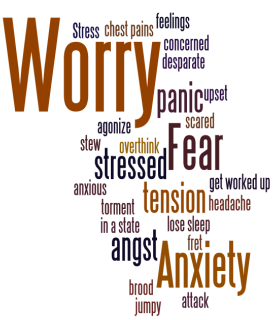 worry, fear, anxiety, and more