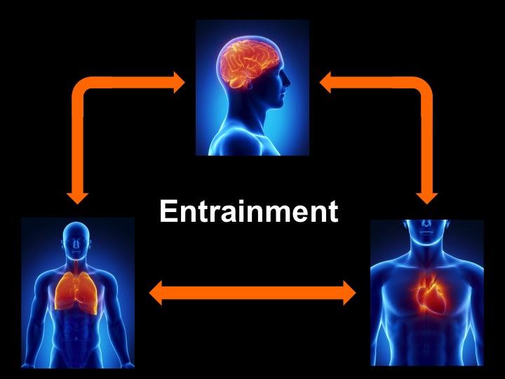 Brainwave Entrainment ...