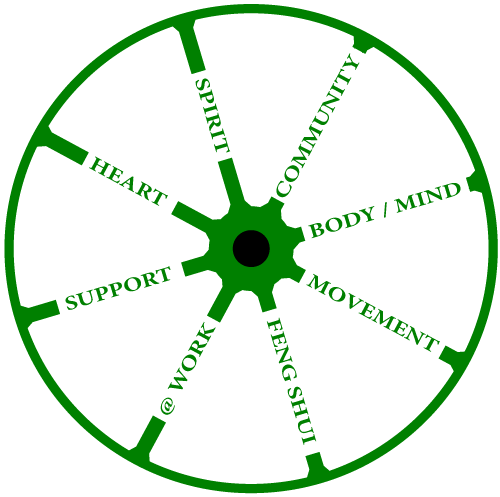Sound Wellness Harmony Wheel
